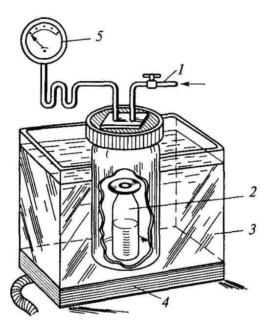 Прибор для определения индукционного периода топлива