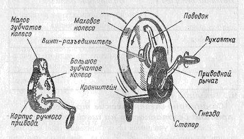 в швейной машинке чайка не крутится маховое колесо