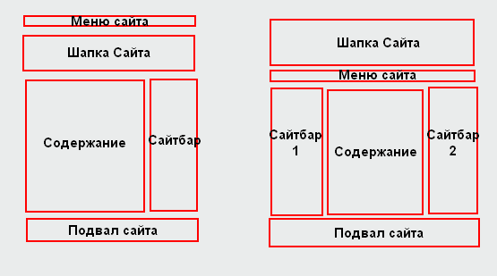 Какой размер экрана при создании сайта лучший сайт для создания интернет магазинов