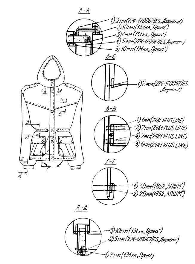 бланк задания для швейного производства
