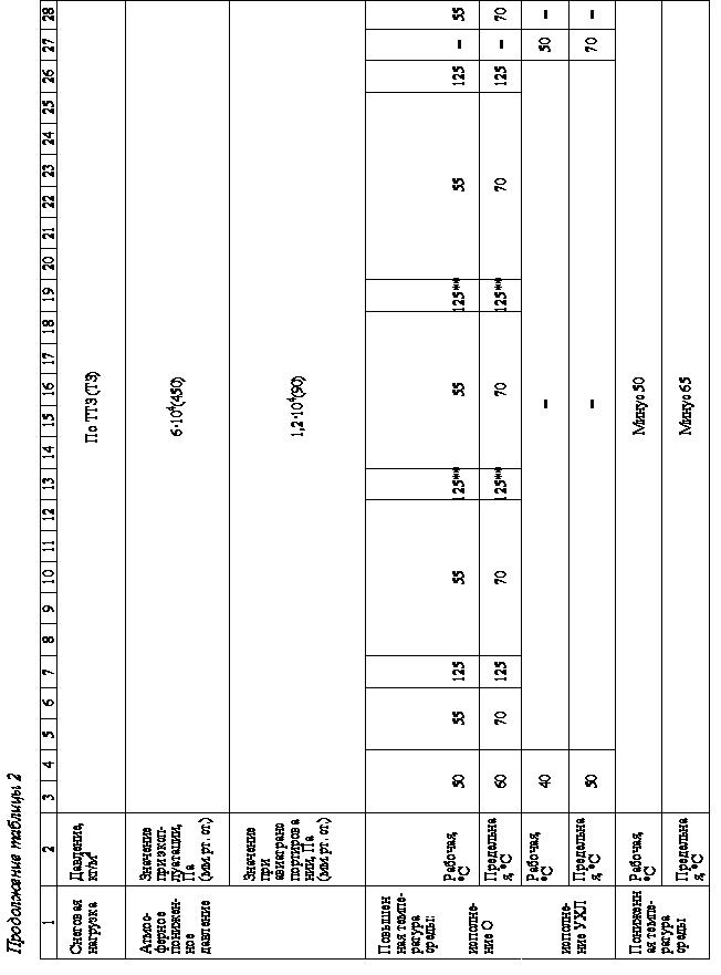 Гост рв 51030 97