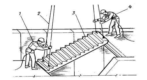 Схема установки лестничного