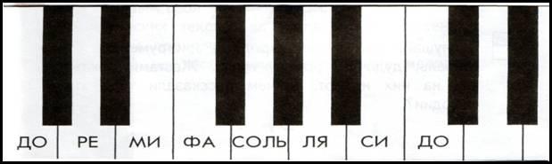 этот день отгадать слово в картинках пианино ноты клавиша котята кремового окраса