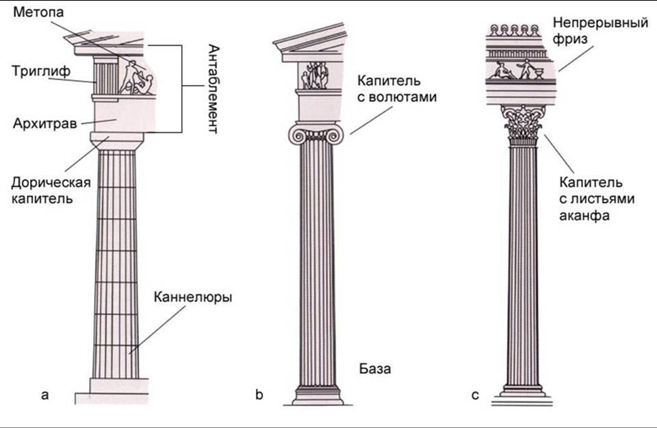 Рисунки теме «Античная