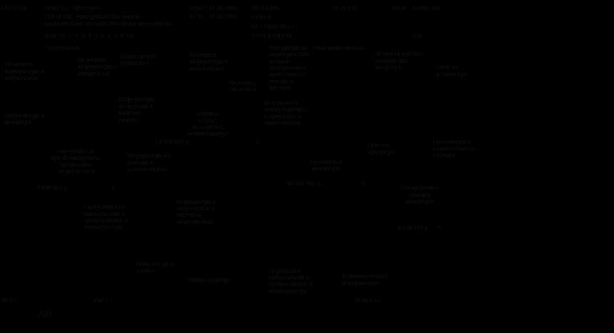 логистической системы швейного