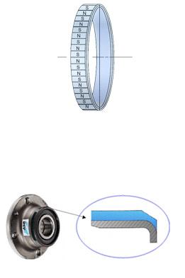 Подшипники ASB® с радиальным энкодером
