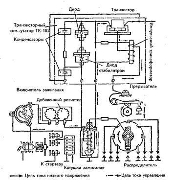 реферат транзисторная система