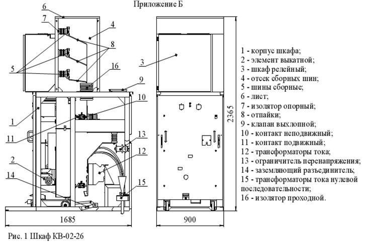 Инструкция По Эксплуатации Вводного Распределительного Устройства