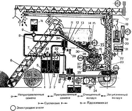 Рисунок 8.1 – Схема рабочего