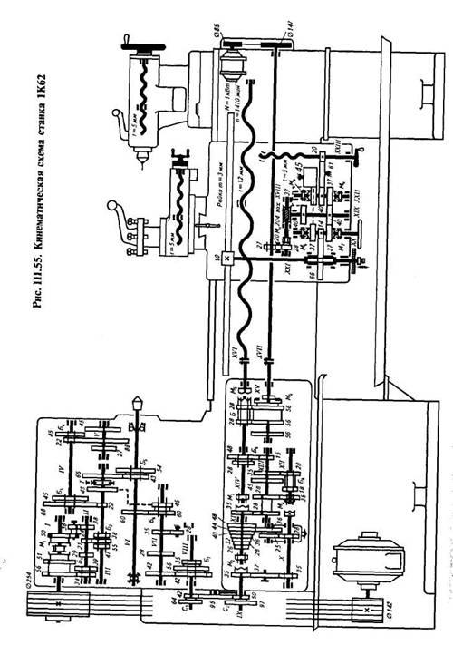 Кинематическая схема станка 1к62 170
