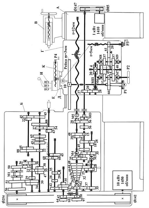 Кинематические схемы станков