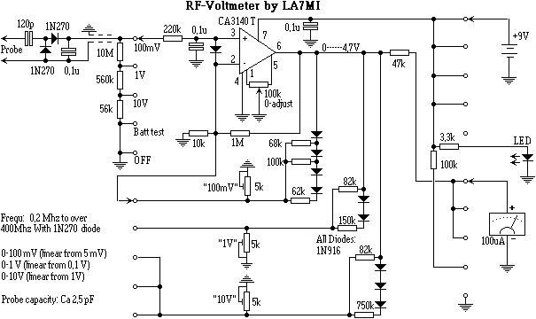 Вольтметры постоянного и переменного тока