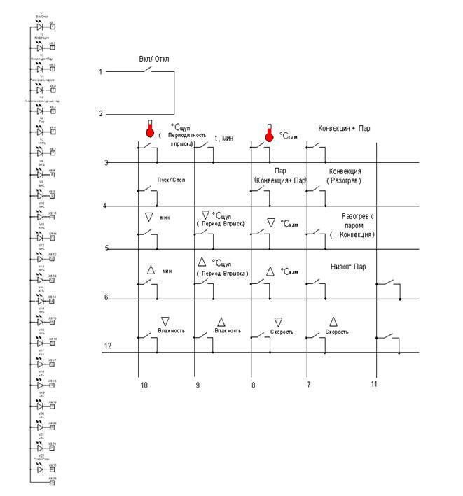 Рис. 11 Схема пленочной