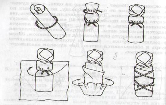 Куклы обереги своими руками пошаговая инструкция пеленашка
