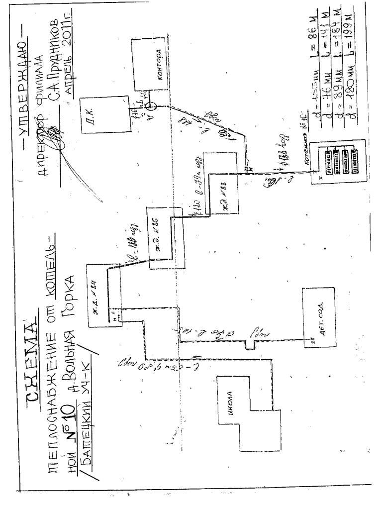 Графическая часть.  IV.  Пояснительная записка схемы теплоснабжения.