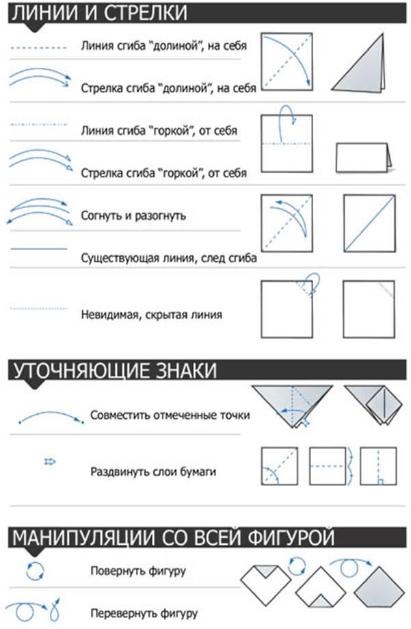 Как сделать знаки из бумаги