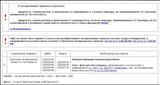 квартире, подписка на журнал главбух статья косгу бюжетное учреждение украинской