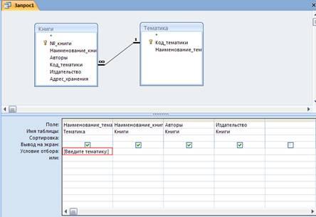Работа 2 система управления базами