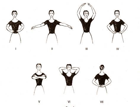 фото позиции рук и ног в хореографии стекла
