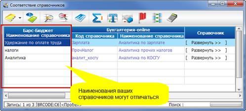 Барс онлайн бухгалтерия регистрация ип на оказание услуг