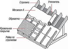 мегаизол а инструкция по применению видео - фото 4