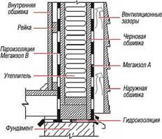 мегаизол а инструкция по применению видео - фото 8