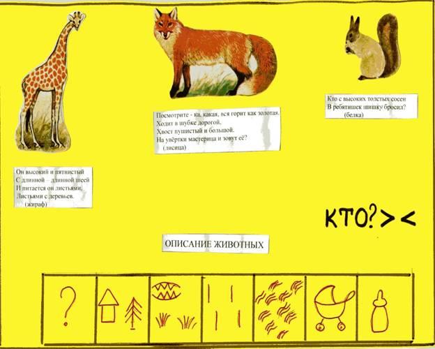 Описание диких животных по картинке