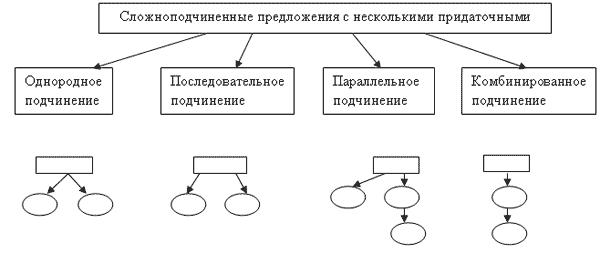 Колледж киевского национального университету технологий та дизайну