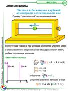 кистанов подписался какова энергия протона в потенциальной яме областьТымовское