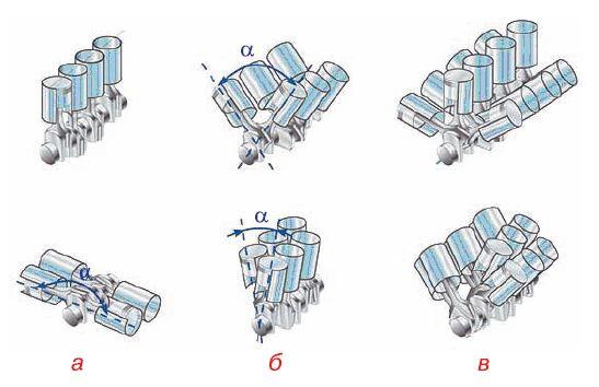 Реферат по физике двигатель внутреннего сгорания