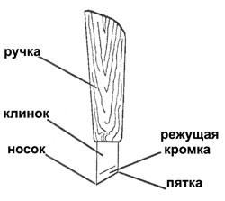 rezba12.jpg