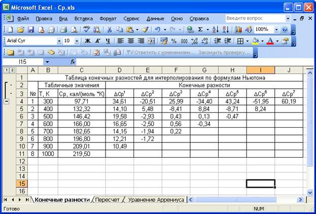 Как сделать вычисление в таблице