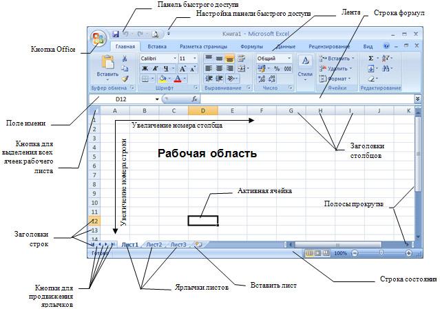 """Тема: """"Табличный процессор Excel"""" Контент-платформа Pandia.ru"""