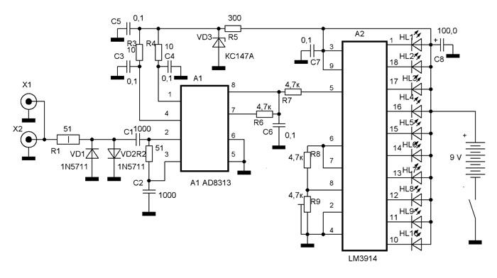 от 100 МГц до 2,5 ГГц.