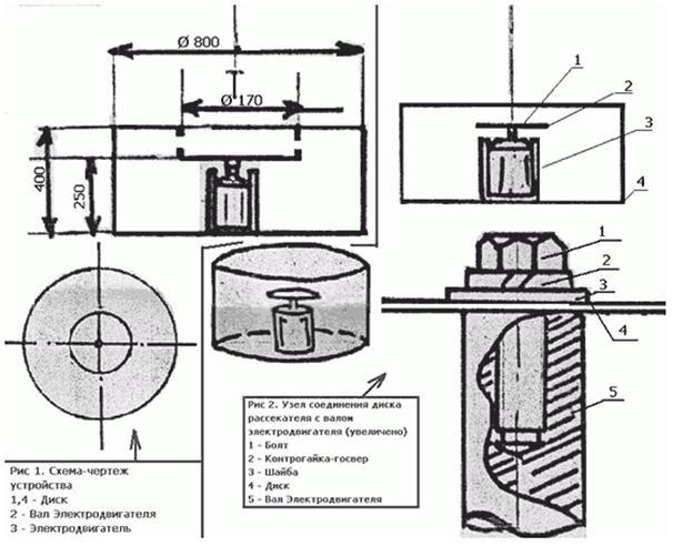 Как сделать аппарат сахарной ваты своими руками