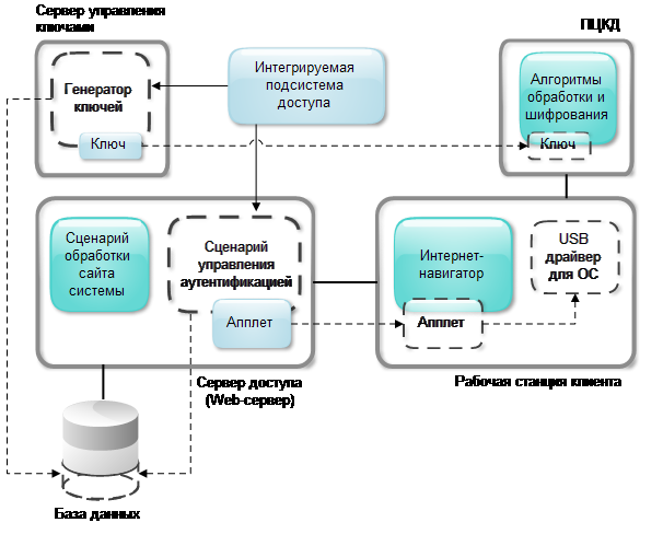 Описание презентации лекция 2 требования к современным операционным системам по слайдам