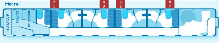 Схема реверса на пускателях