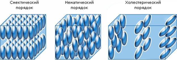 Реферат на тему кристаллы и их применение 3153