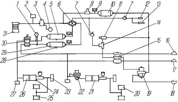 Схема привода рабочих тормозов
