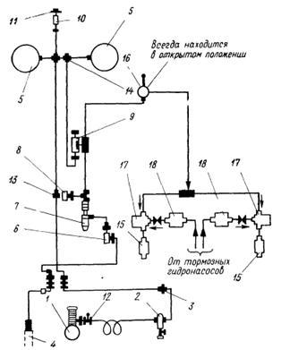 Рис 8. Схема воздушной системы