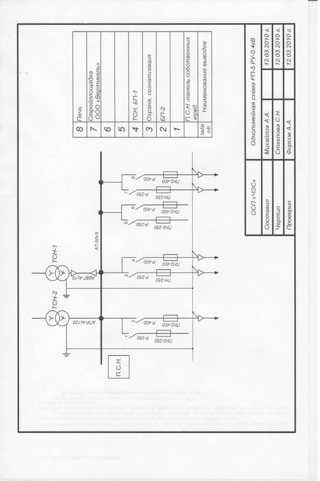 Однолинейные схемы вру-0 4кв