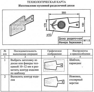 Образец Проекта По Технологии 6 Класс Изготовление Юбки Ученице