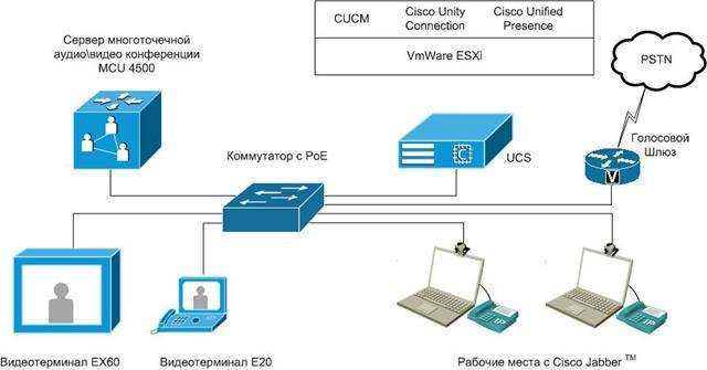 Cisco Expo-2011 Контент-платформа Pandia.ru