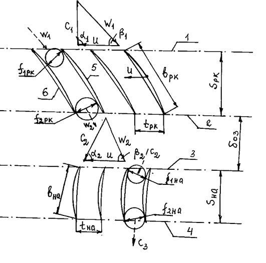 Рабочее колесо центробежного компрессора типа заднего давлением среды прижимом лопаток лопастного диска
