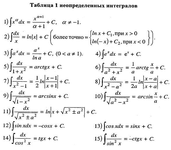 умножение под знаком интеграла