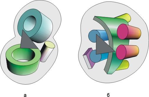 Схема строения сериновых