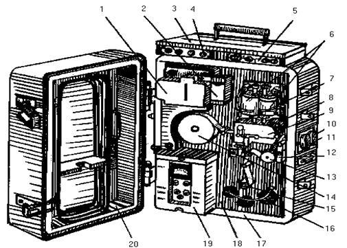 БРДМ-2рхб или РХМ);