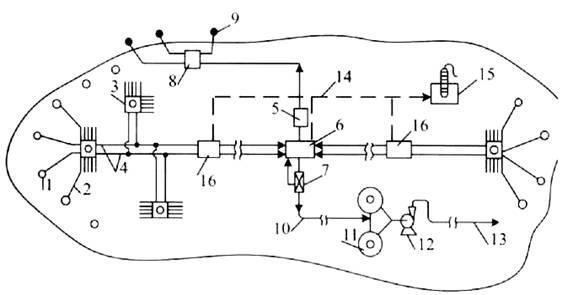 Схема герметизированной