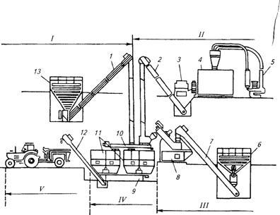 Процесс агрегата очистительно-охладительного ом-1а.