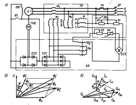 Рисунок 18.1 – Схема СВАРН